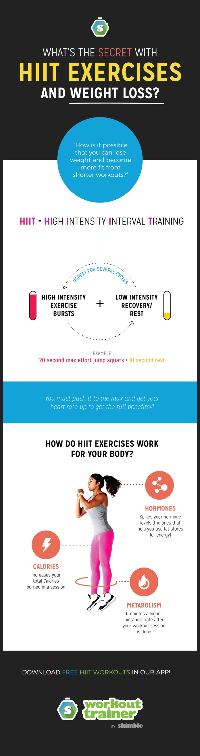 The Secret With HIIT Exercises and Weight Loss