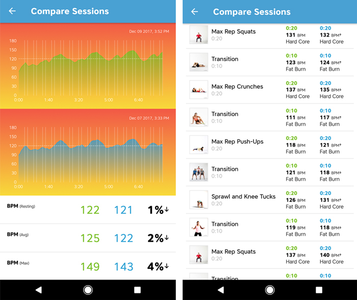 Workout Trainer by Skimble: Heart Rate Feedback: Compare & Analyze