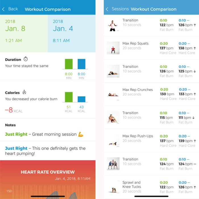 Workout Trainer by Skimble: Compare and Analyze Heart Rate Data